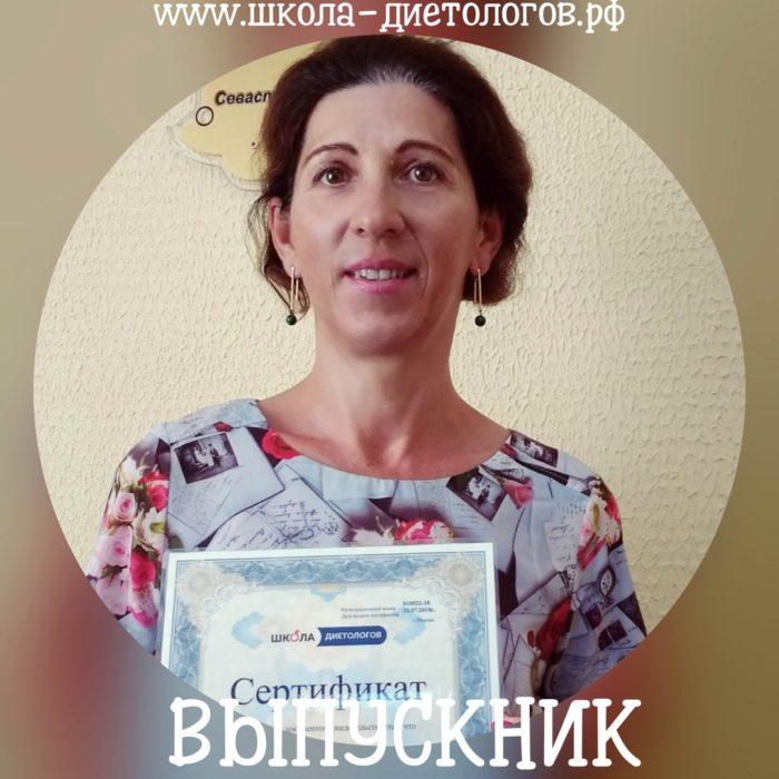 Петриченко Виктория