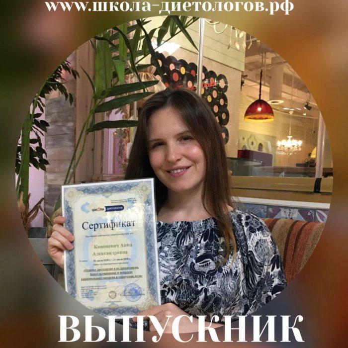 Кононевич Анна